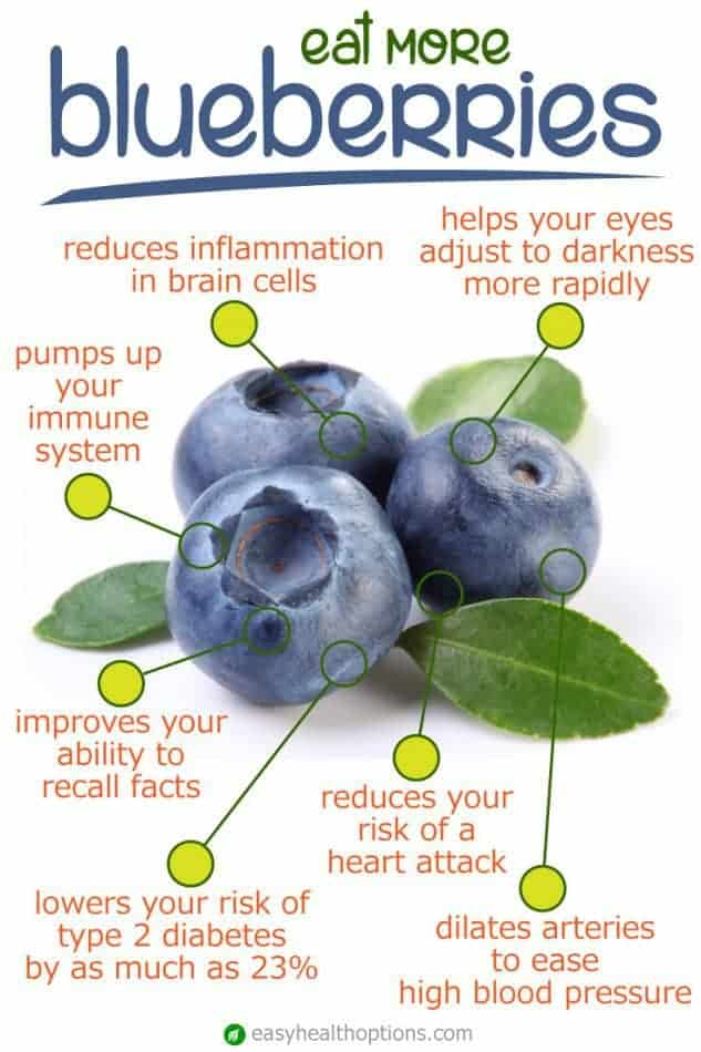benefits of eating more blueberries blueberry tea